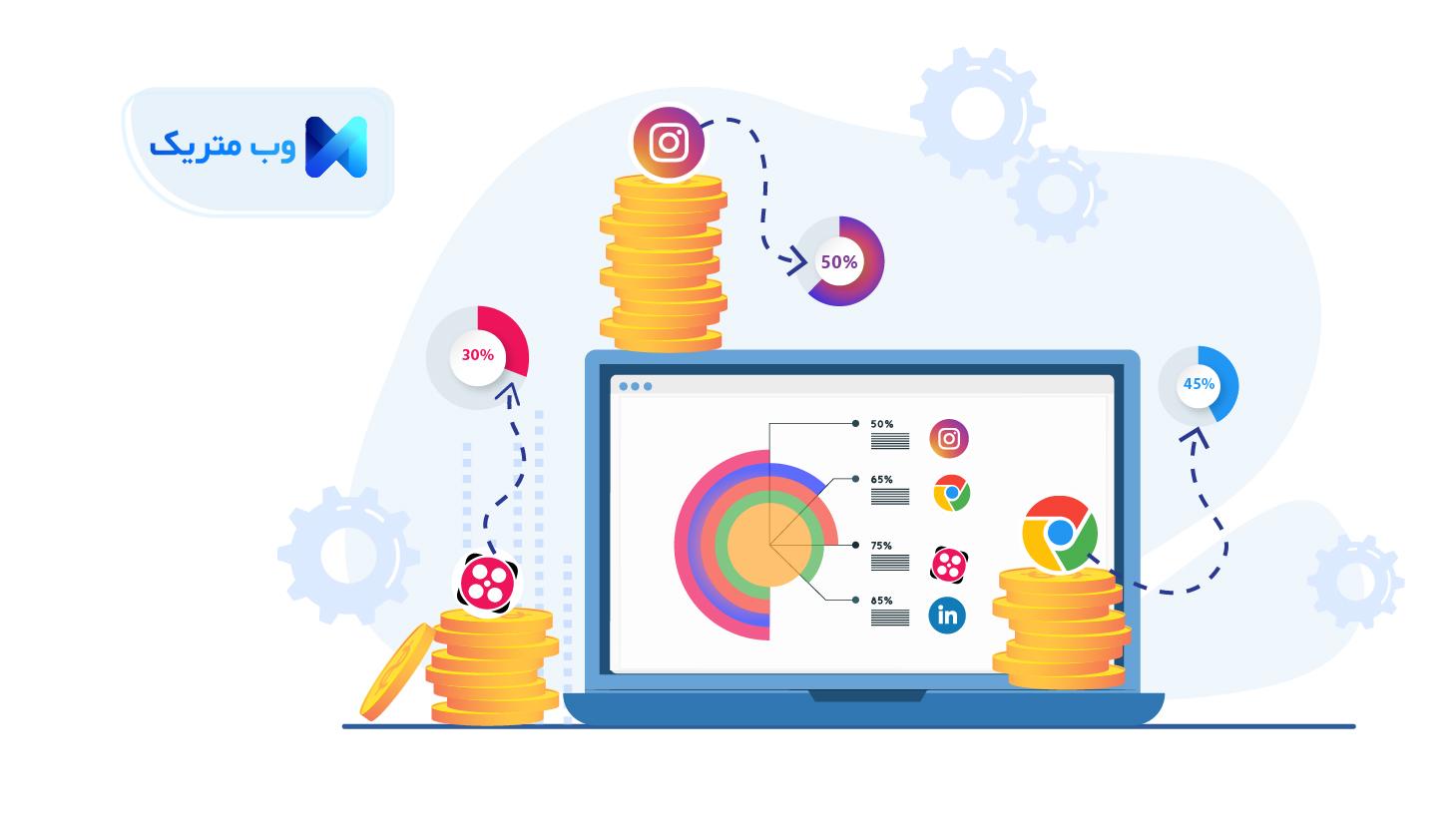 افزایش درآمد با شناخت صحیح منابع درآمد کسب و کار اینترنتی